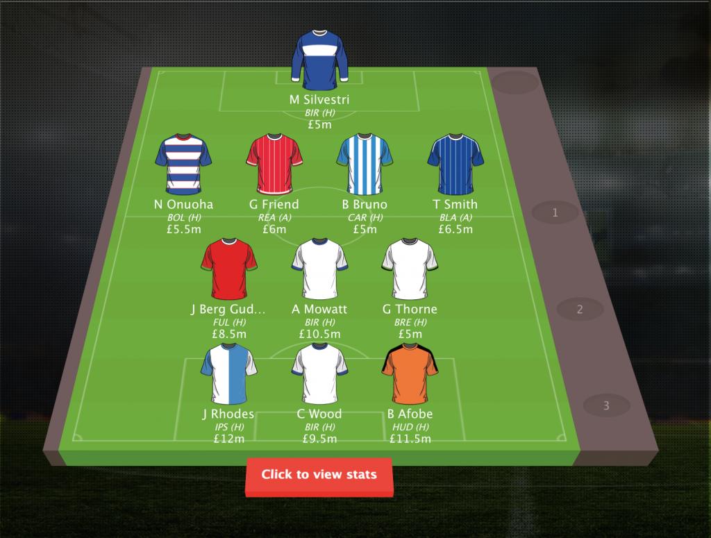 Slik ser det ut når du setter opp ditt lag. Du får £100m å handle spillere for.