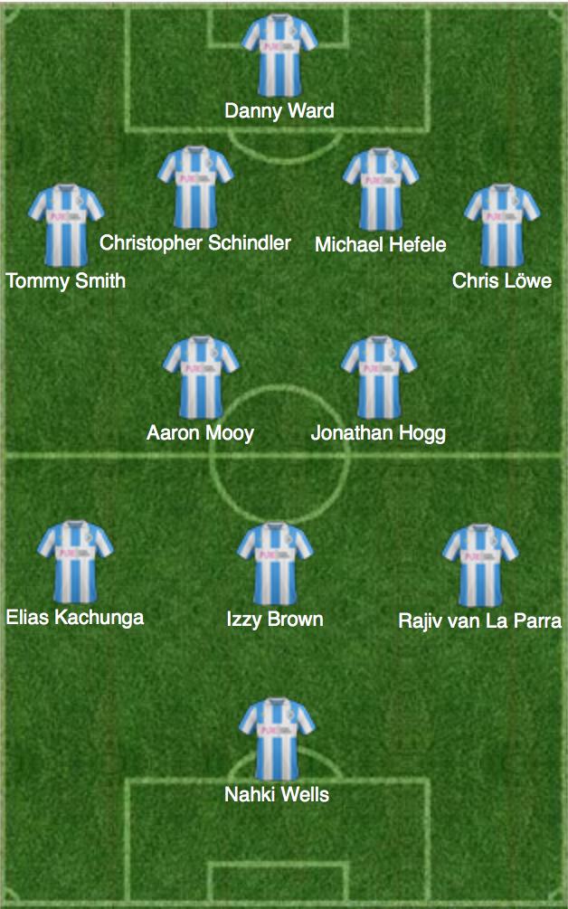 Huddersfield lag